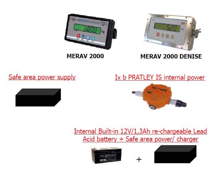 shekel merav 2000 calibration manual